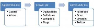 3-web-eras2